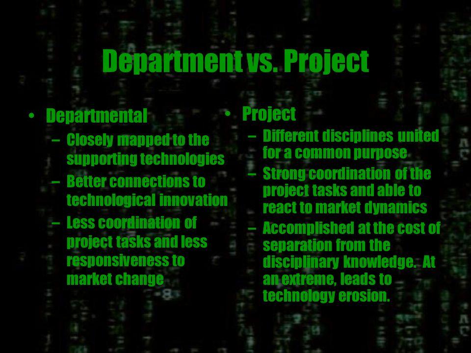 Project/Output Organization P1 Technology Market P2 P3