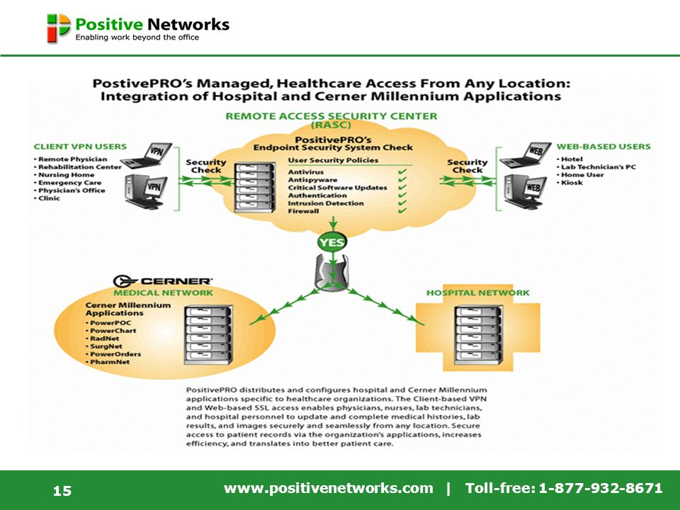 www.positivenetworks.com | Toll-free: 1-877-932-8671 15 PositivePRO… Hospital & Cerner Applications Work Seamlessly Together…Access, Security and Support