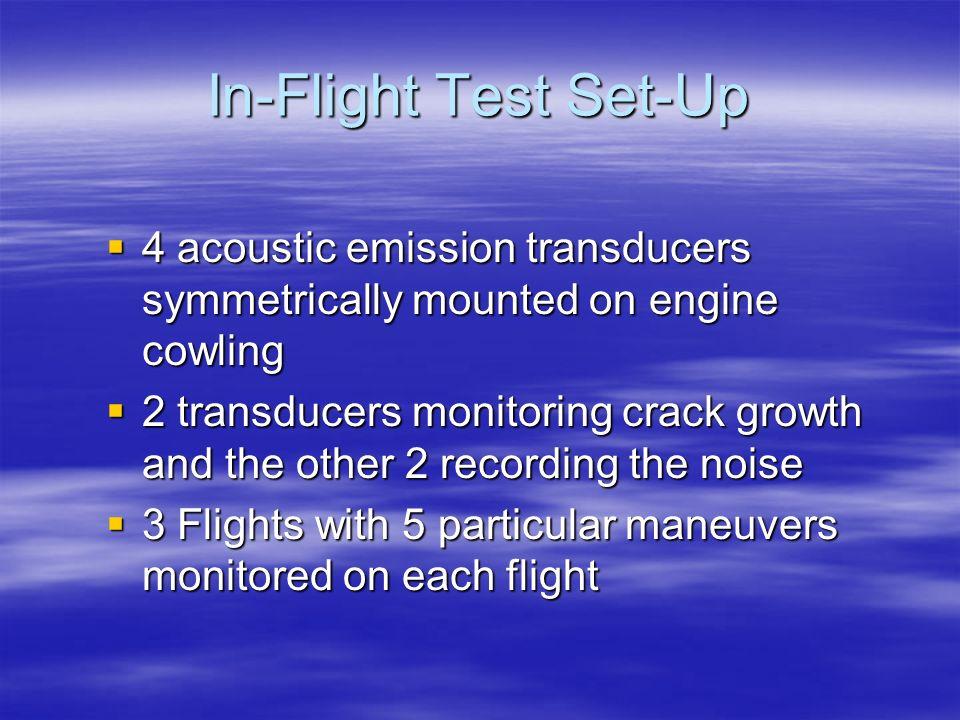 4 acoustic emission transducers symmetrically mounted on engine cowling 4 acoustic emission transducers symmetrically mounted on engine cowling 2 tran