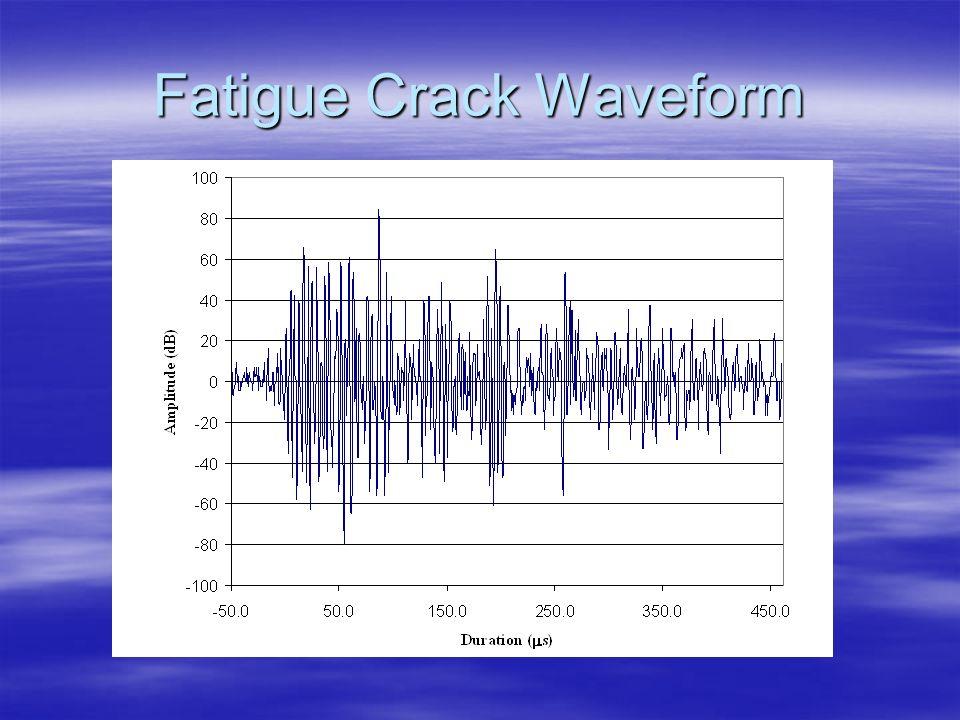 Fatigue Crack Waveform