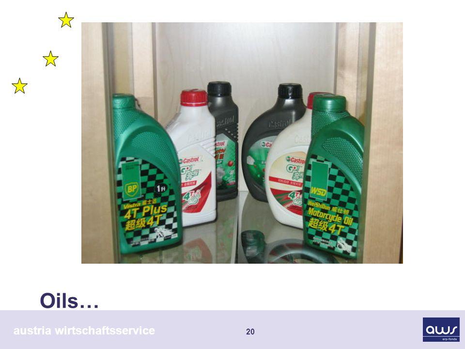 austria wirtschaftsservice 20 Oils…