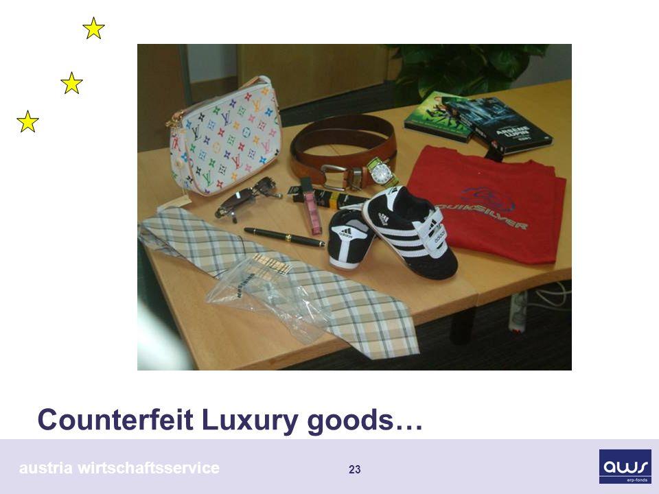 austria wirtschaftsservice 23 Counterfeit Luxury goods…