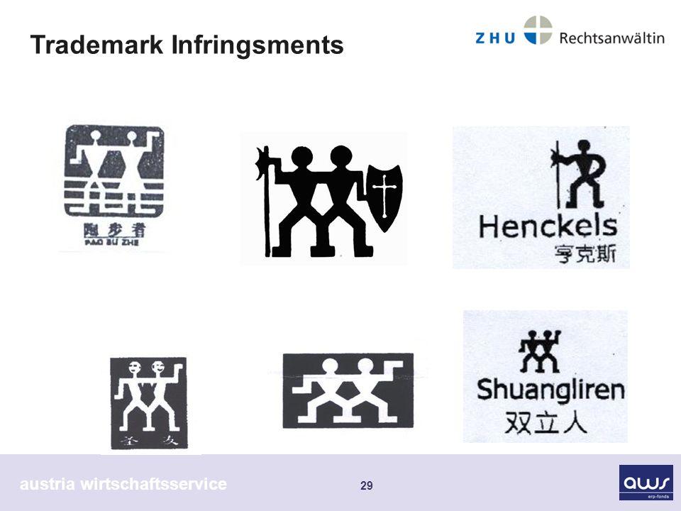 austria wirtschaftsservice 29 Trademark Infringsments