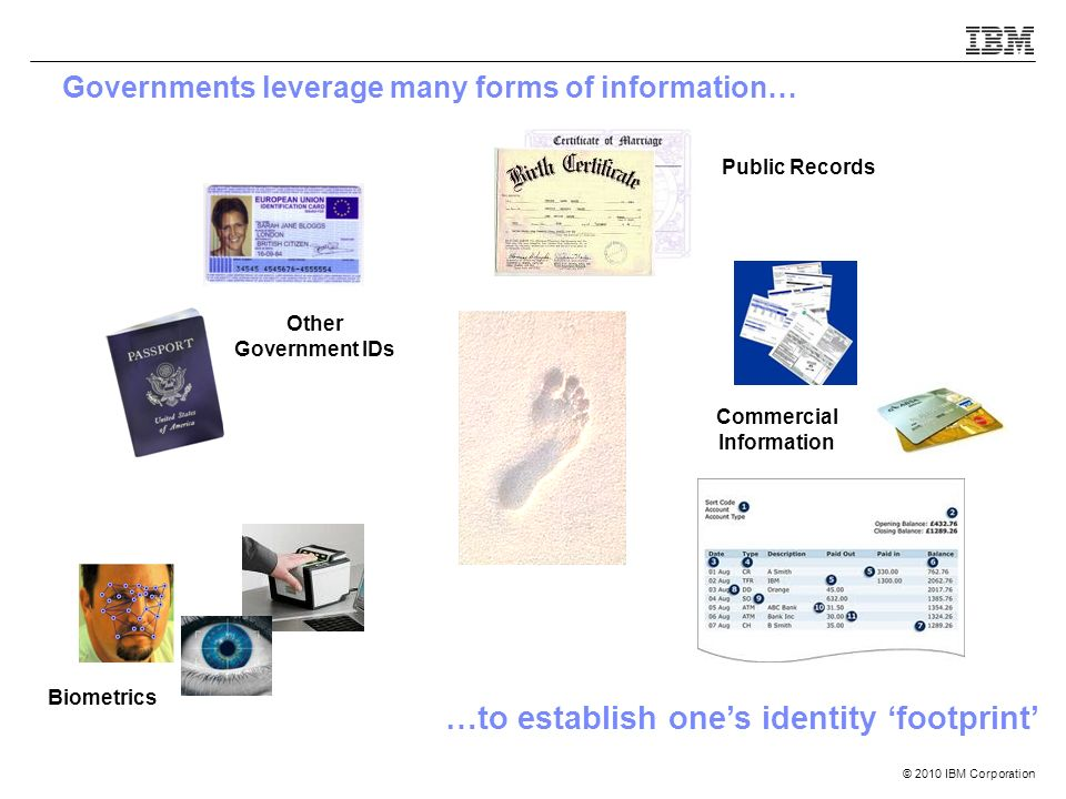© 2010 IBM Corporation Governments leverage many forms of information… …to establish ones identity footprint Public Records Commercial Information Biometrics Other Government IDs