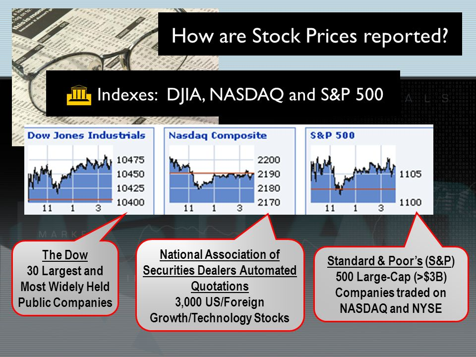 How are Stock Prices reported? Indexes: DJIA, NASDAQ and S&P 500 The Dow 30 Largest and Most Widely Held Public Companies Standard & Poors (S&P) 500 L