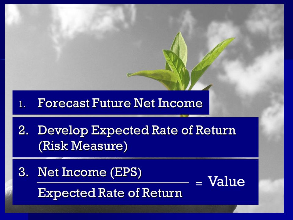 3.Net Income (EPS) Expected Rate of Return Expected Rate of Return = Value 1. Forecast Future Net Income 2.Develop Expected Rate of Return (Risk Measu