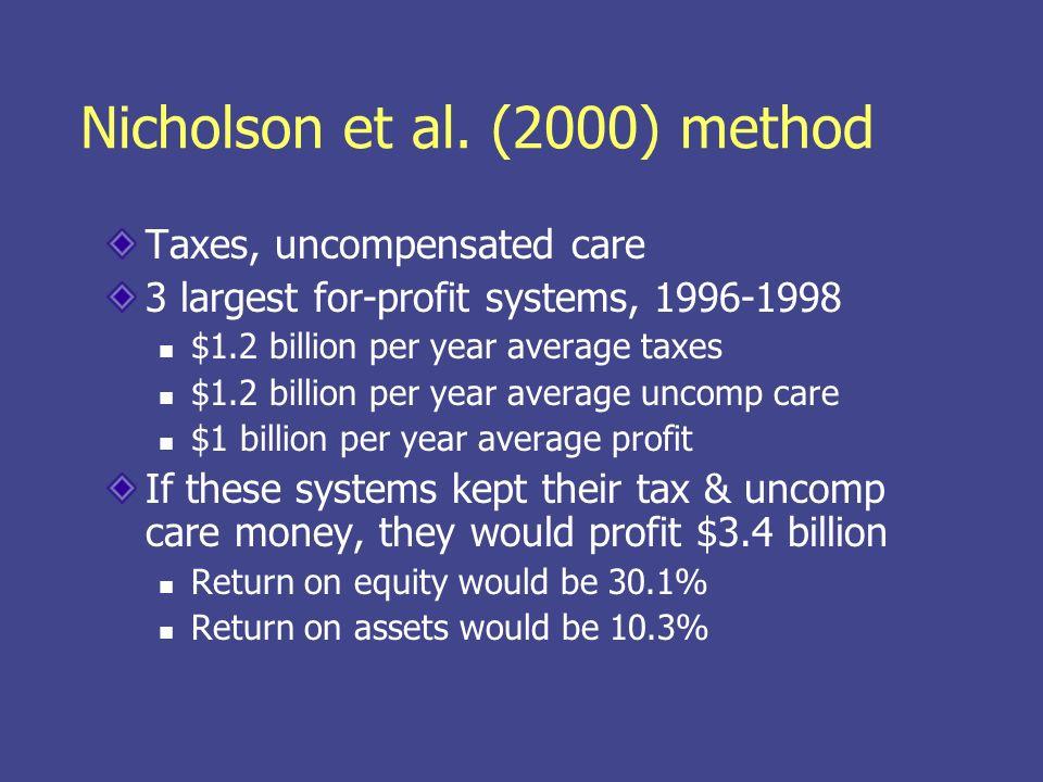 Nicholson et al.