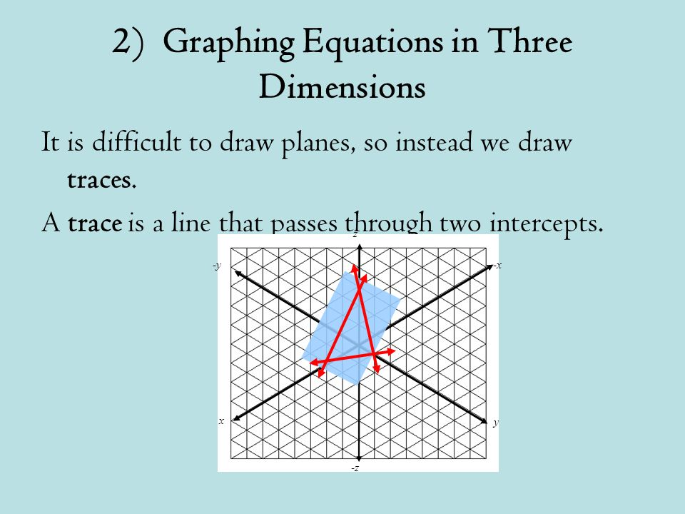 2) Graphing Equations in Three Dimensions It is difficult to draw planes, so instead we draw traces.