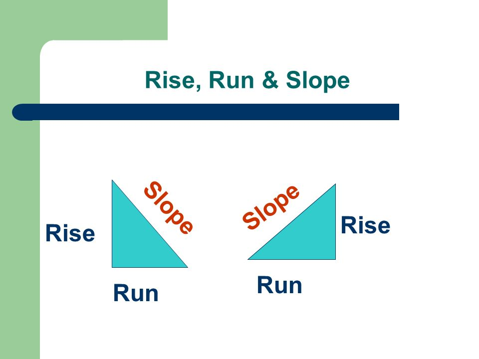 Rise, Run & Slope Slope Rise Run Rise Run Slope
