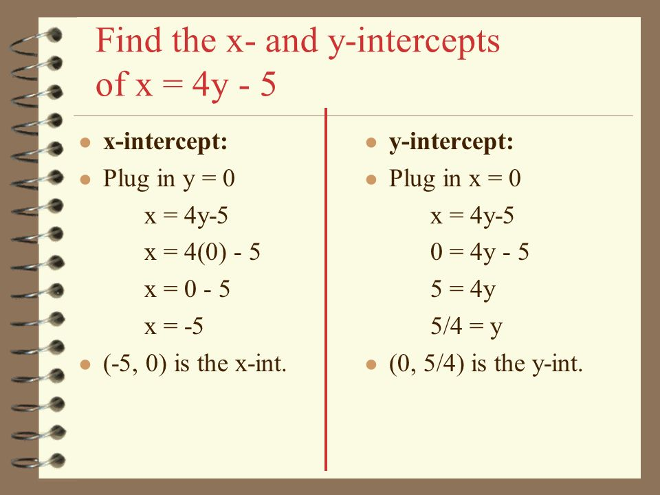 To summarize…. To find the x-intercept, plug in 0 for y. To find the y-intercept, plug in 0 for x.