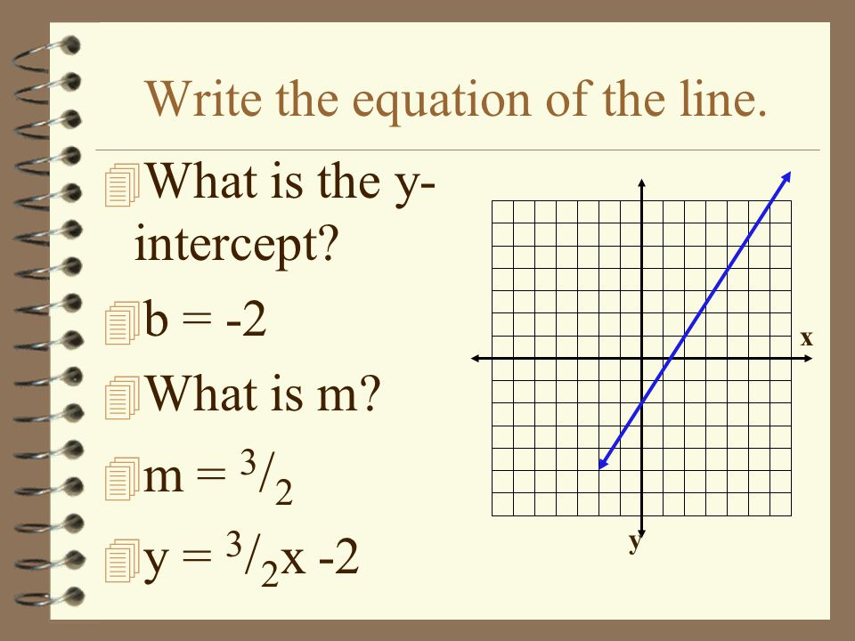 Slope-Intercept Form 4 y = mx + b m is the slope 4 b is the y-intercept 4 You need m and b to write the equation!