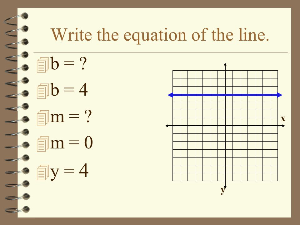 Write the equation of the line. 4 b = ? = 1 4 m = ? = -1 / 2 4 y = -1 / 2 x + 1 x y