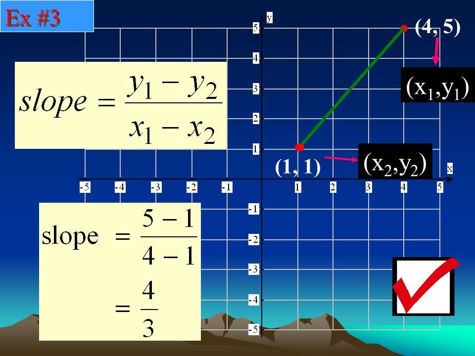 Ex # 2 A = (-4, 2) B=(2, -4) (x 1,y 1 ) (x 2,y 2 ) -4 – 2 2 - - 4 -6-6 6 m = -1
