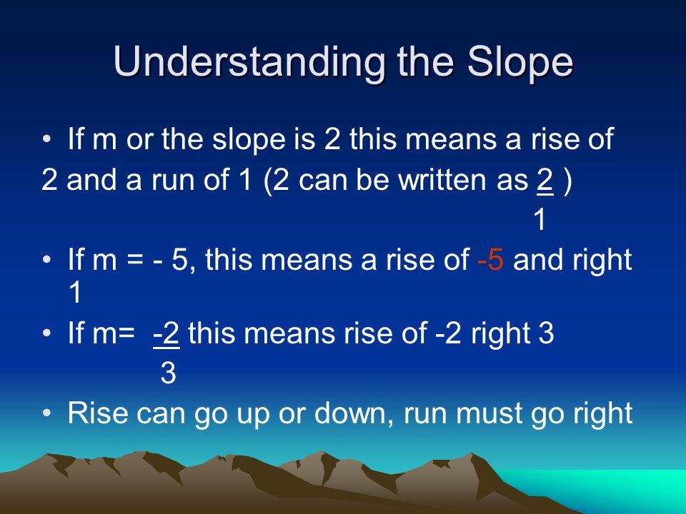 (4, 5) (1, 1) Ex #3 (x 2,y 2 ) (x 1,y 1 )
