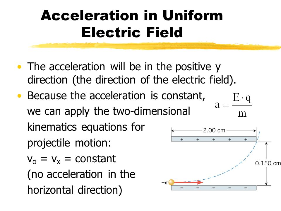 Acceleration in Uniform Electric Field The acceleration will be in the positive y direction (the direction of the electric field). Because the acceler