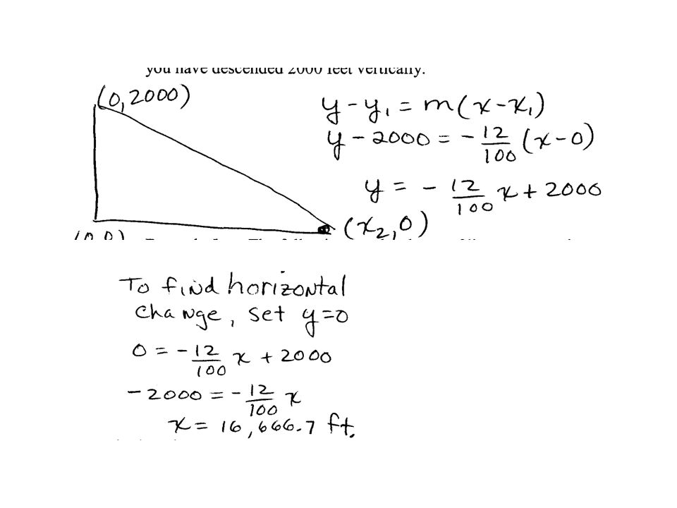 Example 5 The following are the slopes of lines representing annual sales y in terms of time x in years.