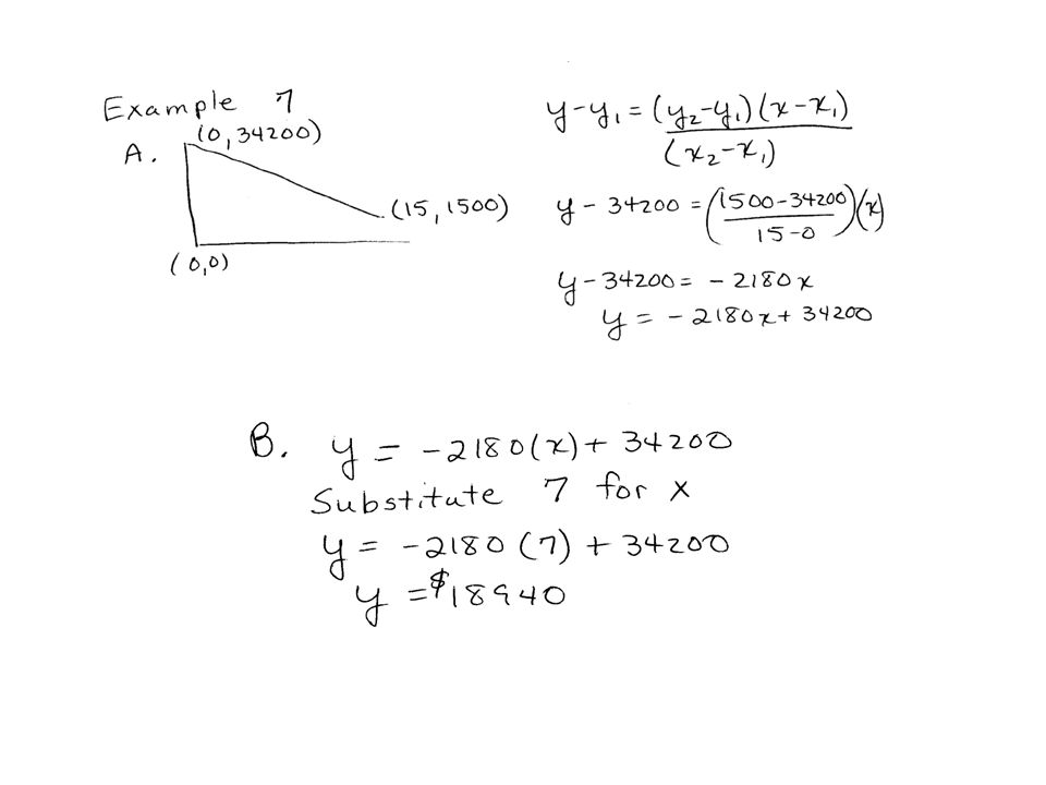 Summary of Equations of Lines