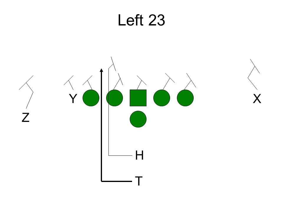 Left 23 Y Z X H T