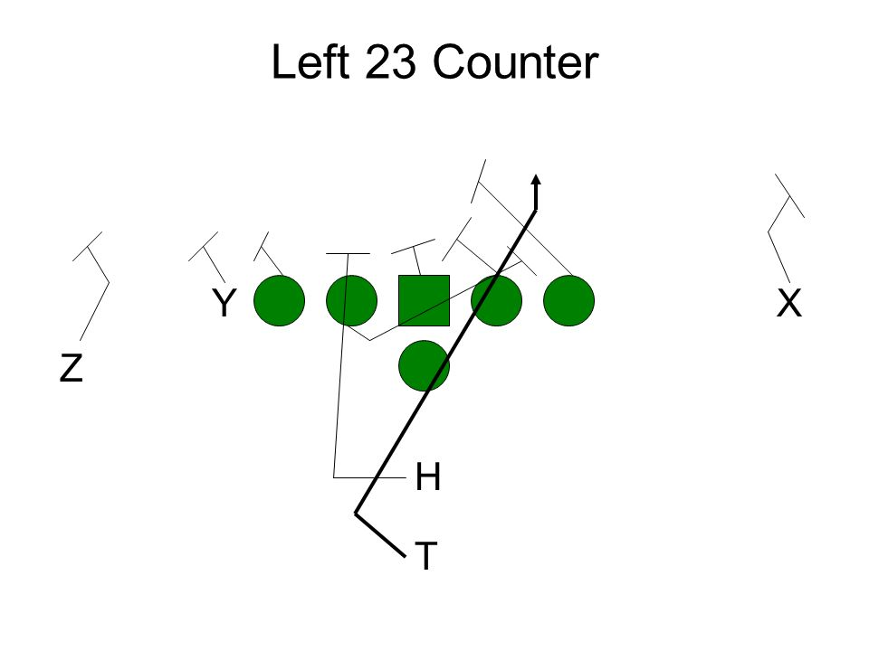 Left 23 Counter Y Z X H T
