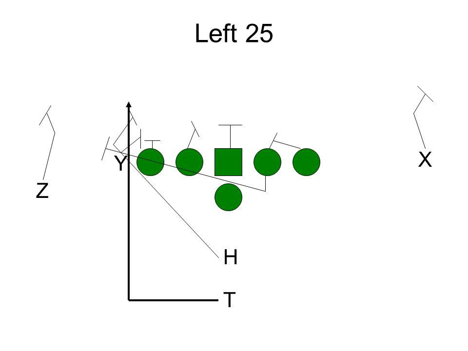 Left 25 Y Z X H T
