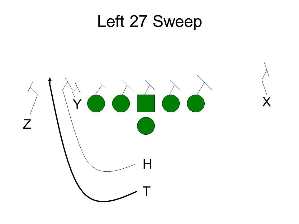 Left 27 Sweep Y Z X H T