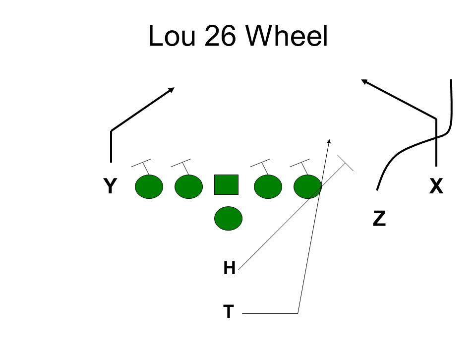 Lou 26 Wheel Y Z X H T