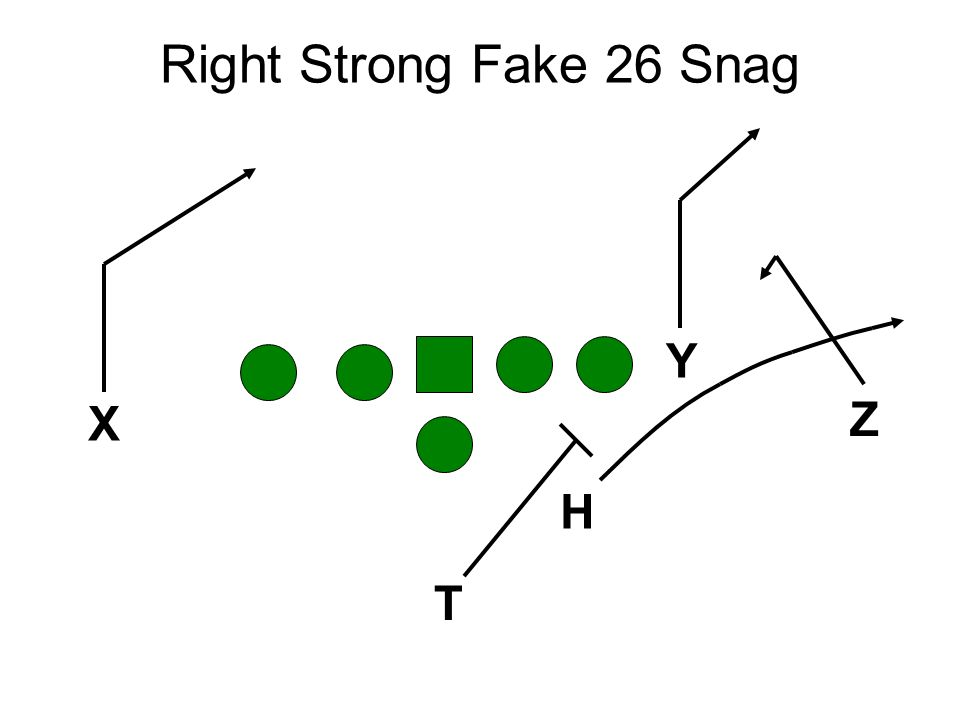 Right Strong Fake 26 Snag Y Z X T H