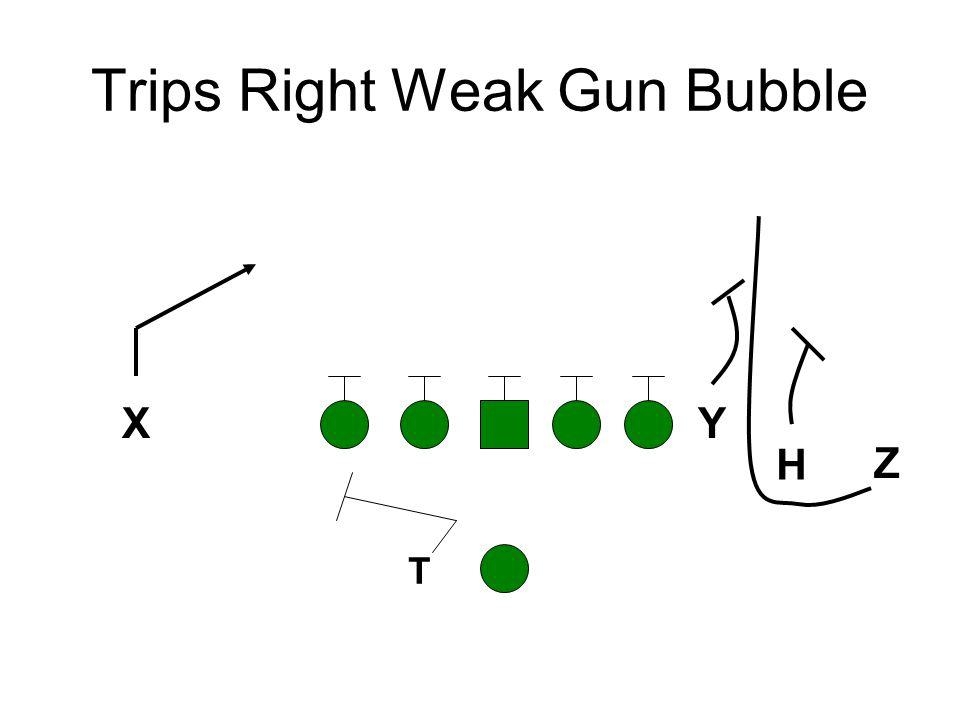 Trips Right Weak Gun Bubble Y H Z X T