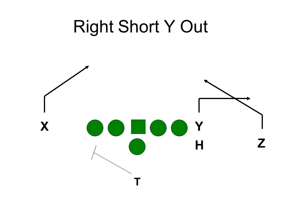 Right Short Y Out XY Z H T