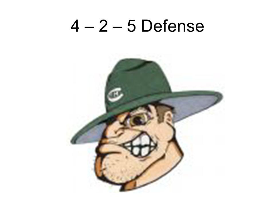 4 – 2 – 5 Defense