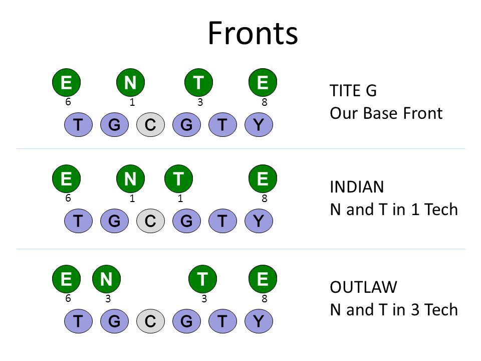 NTE E Fronts 1 6 8 3 TITE G Our Base Front NTE E 1 6 8 1 INDIAN N and T in 1 Tech NTE E 3 6 8 3 OUTLAW N and T in 3 Tech TNE ETNE ENTE E