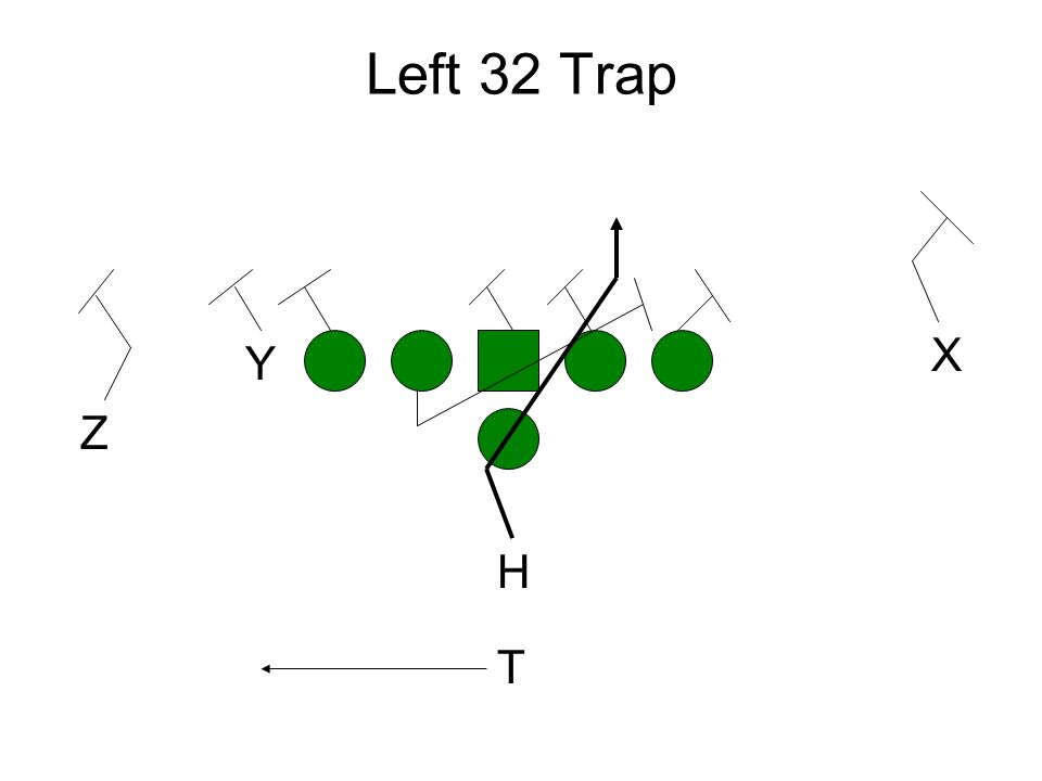 Pass Plays