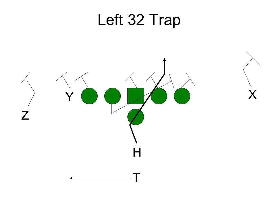 Left 32 Trap Y Z X H T