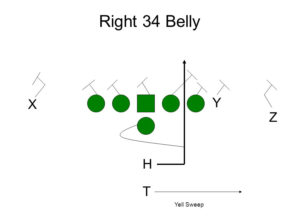 Right 34 Belly Y Z X H T Yell Sweep