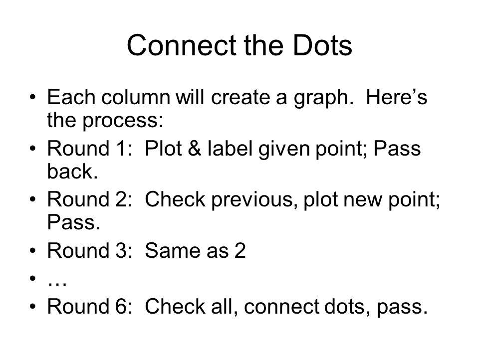 Connect the Dots Each column will create a graph.