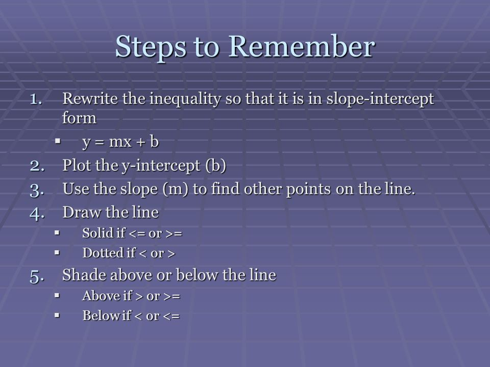 Steps to Remember 1. Rewrite the inequality so that it is in slope-intercept form y = mx + b y = mx + b 2. Plot the y-intercept (b) 3. Use the slope (