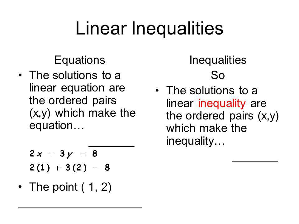 Linear Inequalities Equations The solutions to a linear equation are the ordered pairs (x,y) which make the equation… _______ The point ( 1, 2) ______