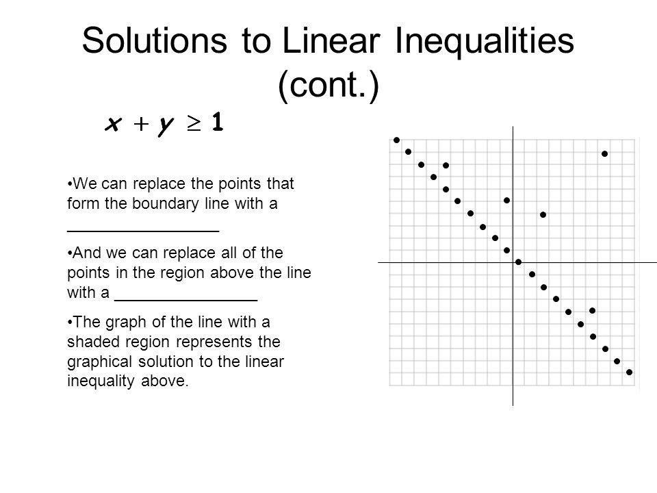 Solutions to Linear Inequalities (cont.) We can replace the points that form the boundary line with a _________________ And we can replace all of the