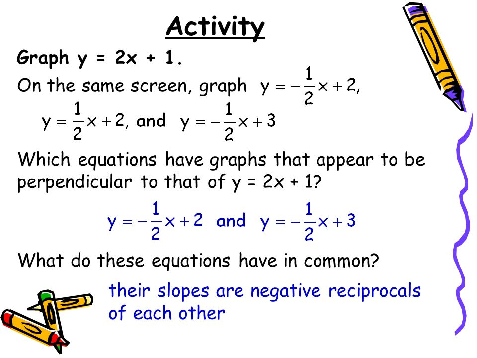 Activity Graph y = 2x + 1. On the same screen, graph Which equations have graphs that appear to be perpendicular to that of y = 2x + 1? What do these