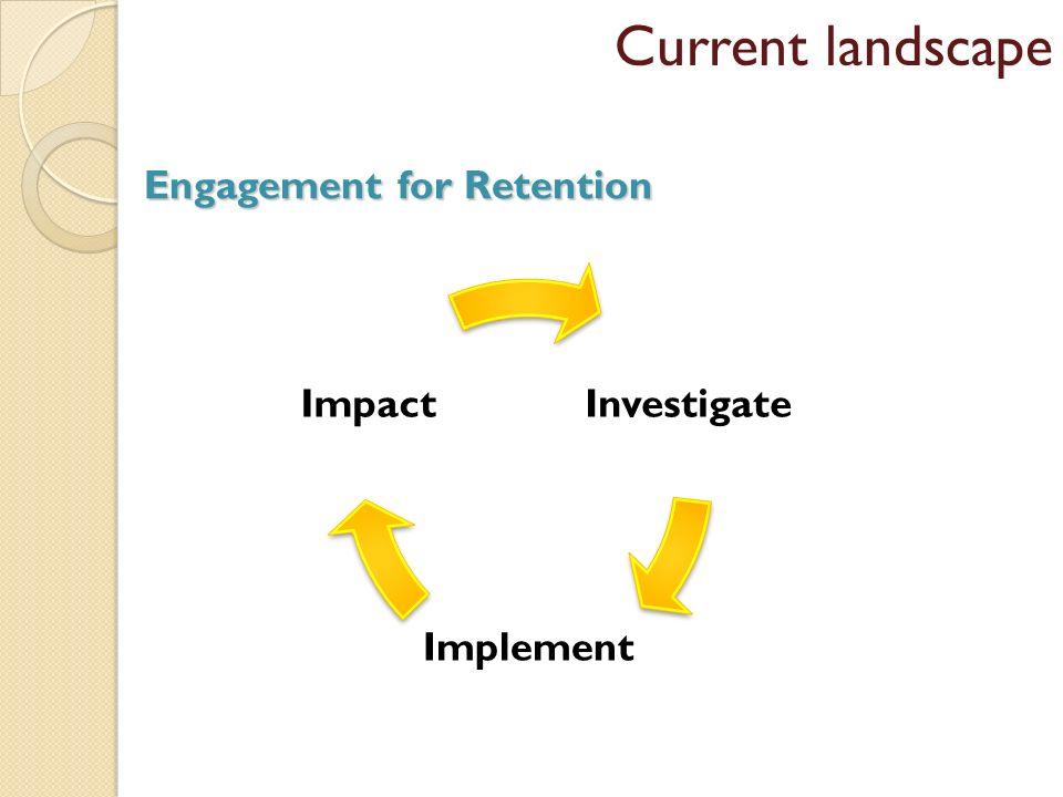 Engagement for Retention Investigate Implement Impact Current landscape