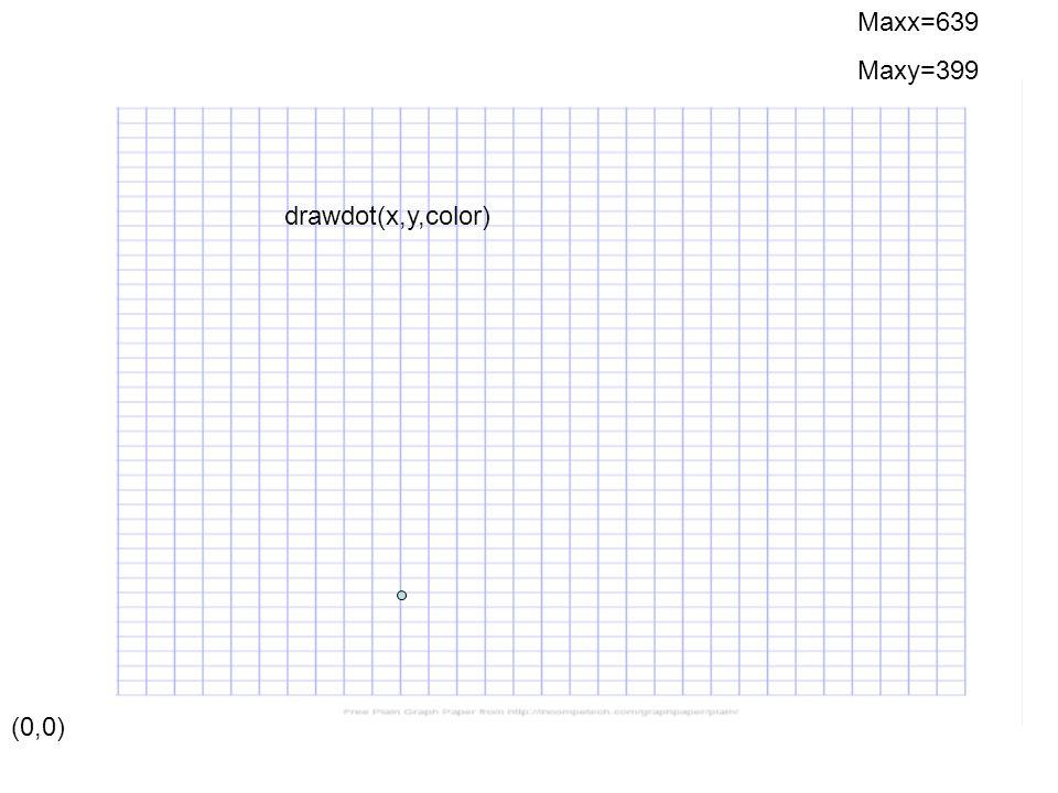(0,0) Maxx=639 Maxy=399 drawdot(x,y,color)