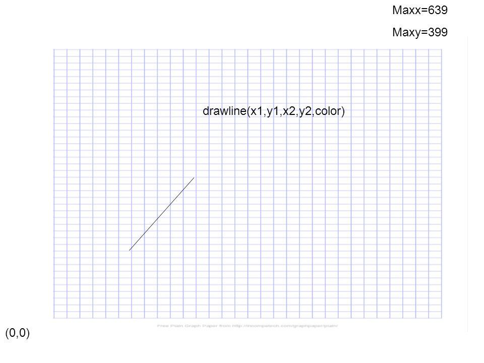 (0,0) Maxx=639 Maxy=399 drawline(x1,y1,x2,y2,color)