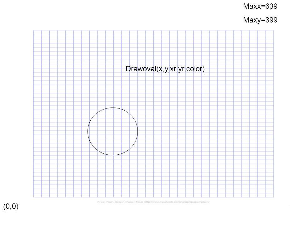 (0,0) Maxx=639 Maxy=399 drawbox(x1,y1,x2,y2,color)