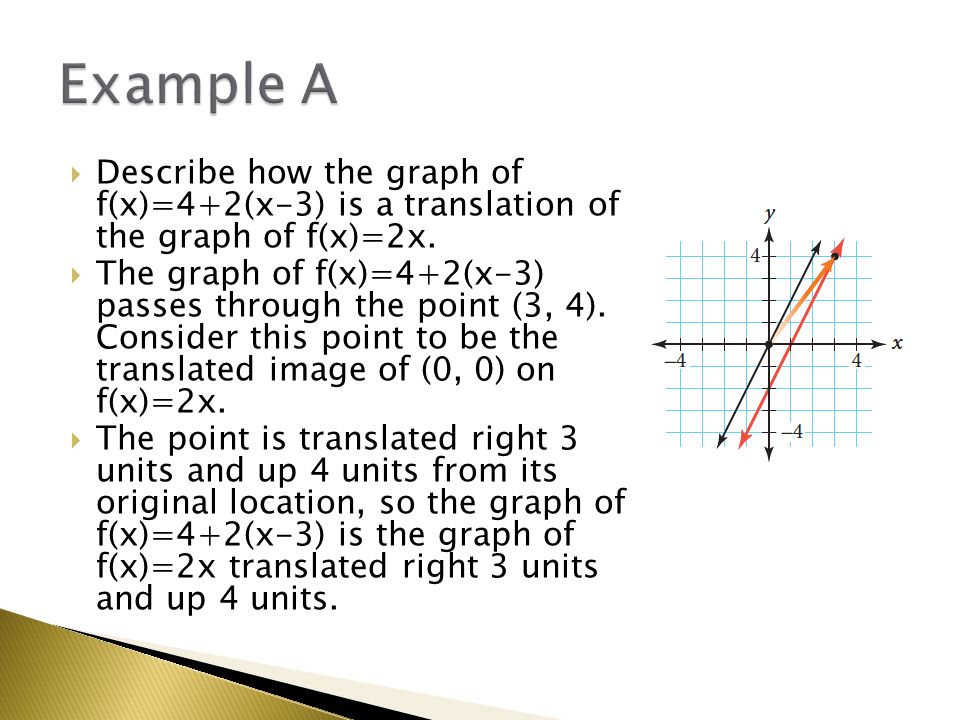 Describe how the graph of f(x)=4+2(x-3) is a translation of the graph of f(x)=2x. The graph of f(x)=4+2(x-3) passes through the point (3, 4). Consider