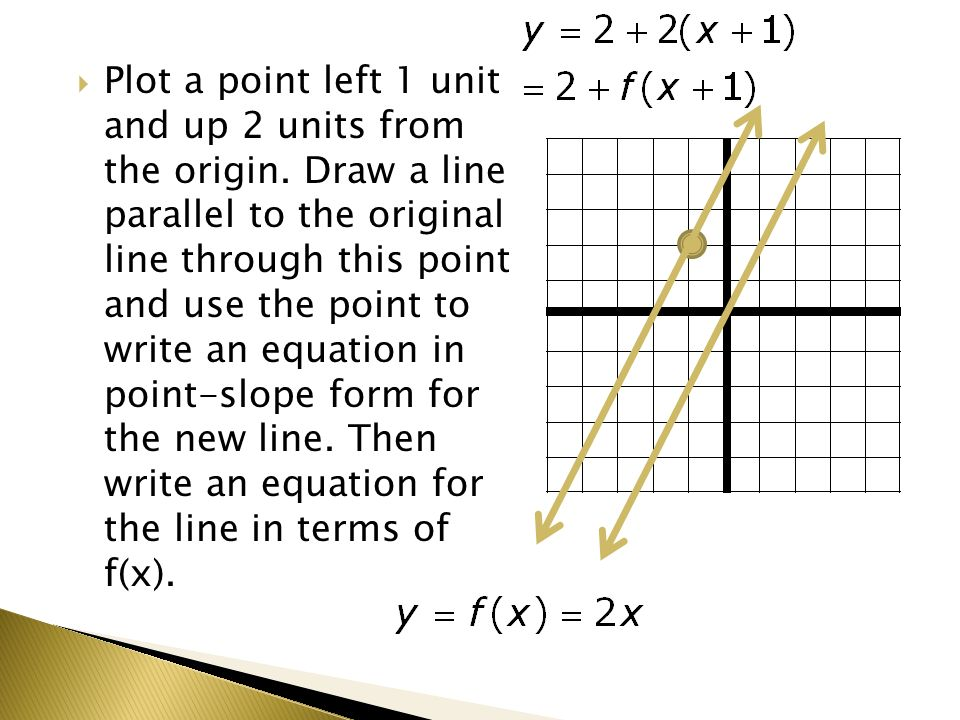 Plot a point left 1 unit and up 2 units from the origin. Draw a line parallel to the original line through this point and use the point to write an eq
