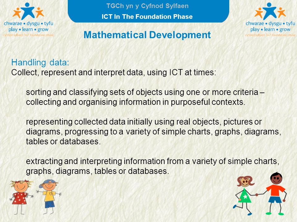 TGCh yn y Cyfnod Sylfaen ICT In The Foundation Phase Mathematical Development Handling data: Collect, represent and interpret data, using ICT at times