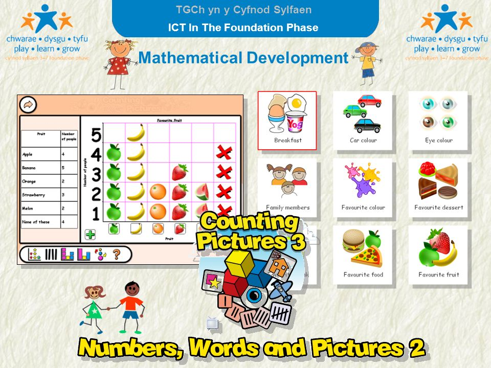 TGCh yn y Cyfnod Sylfaen ICT In The Foundation Phase Mathematical Development