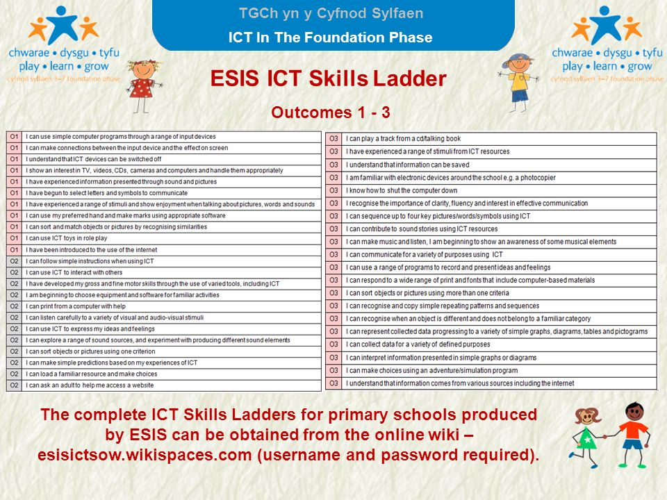 TGCh yn y Cyfnod Sylfaen ICT In The Foundation Phase ESIS ICT Skills Ladder Outcomes 1 - 3 The complete ICT Skills Ladders for primary schools produce