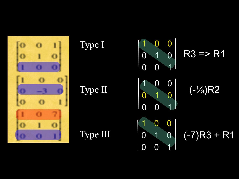 Type I Type II Type III 100 010 001 100 010 001 100 010 001 R3 => R1 (-)R2 (-7)R3 + R1