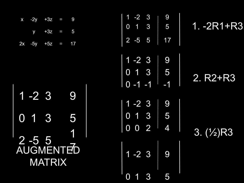 x-2y+3z=9 y =5 2x-5y+5z=17 1. -2R1+R3 2. R2+R3 3. (½)R3 1-239 0135 2-55 1717 AUGMENTED MATRIX 1-239 0135 2-5517 1-239 0135 0 1-239 0135 0024 1 39 0135